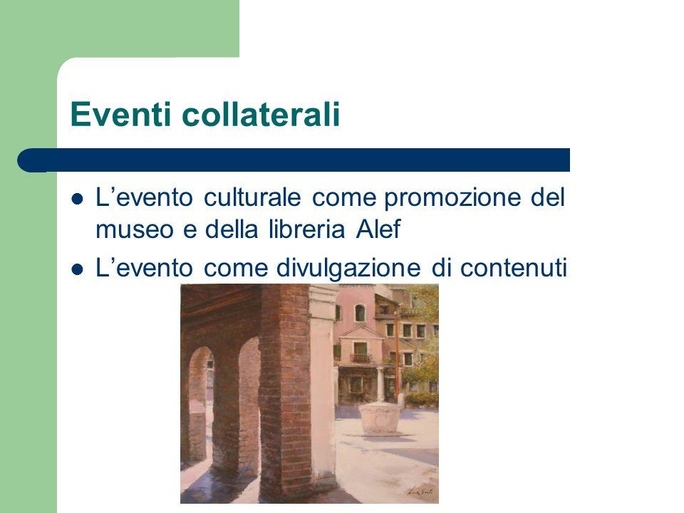 Eventi collaterali Levento culturale come promozione del museo e della libreria Alef Levento come divulgazione di contenuti