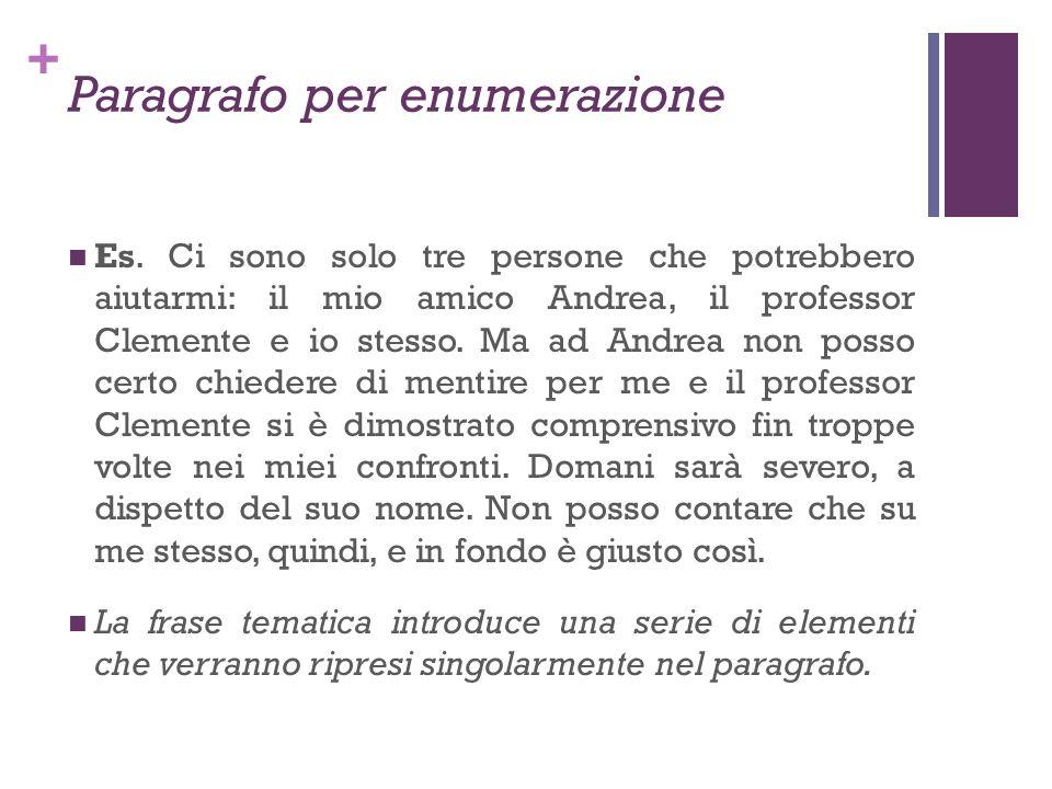 + Paragrafo per enumerazione Es. Ci sono solo tre persone che potrebbero aiutarmi: il mio amico Andrea, il professor Clemente e io stesso. Ma ad Andre