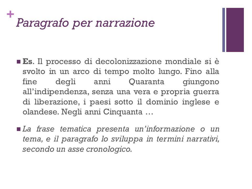 + Paragrafo per narrazione Es. Il processo di decolonizzazione mondiale si è svolto in un arco di tempo molto lungo. Fino alla fine degli anni Quarant