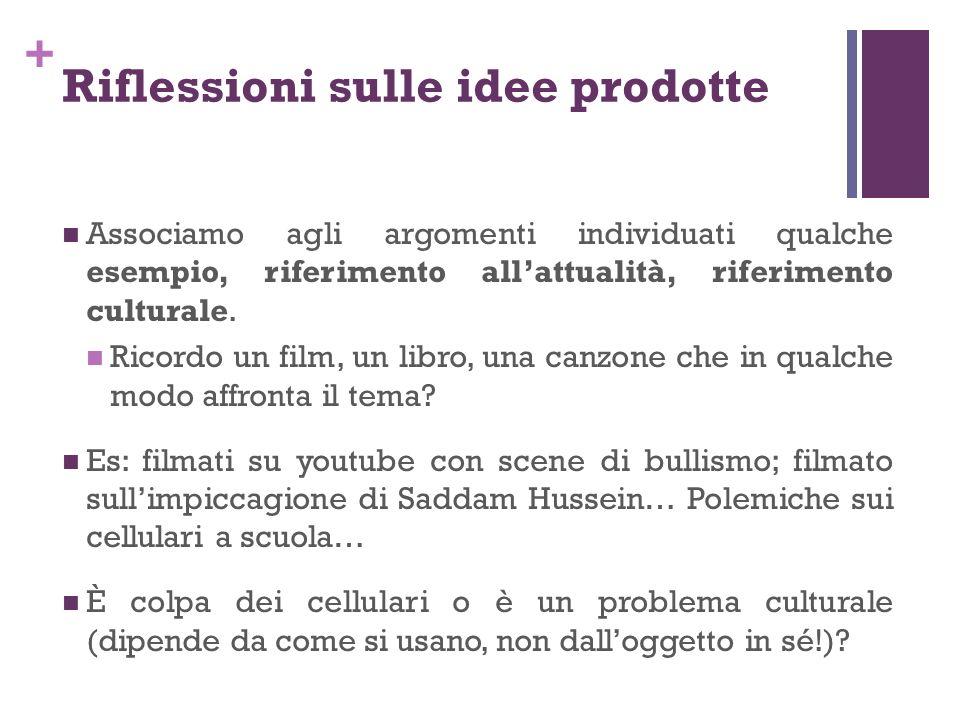 + Organizzazione delle idee Suddividere le idee in gruppi secondo criteri associativi.