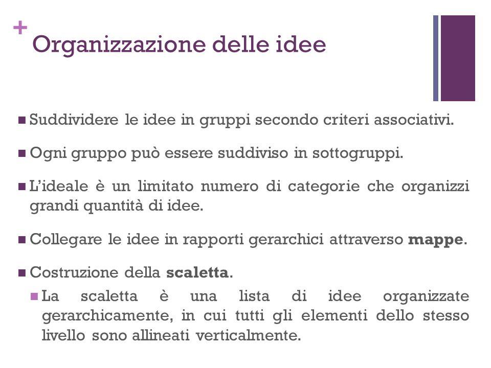+ Organizzazione delle idee Suddividere le idee in gruppi secondo criteri associativi. Ogni gruppo può essere suddiviso in sottogruppi. Lideale è un l