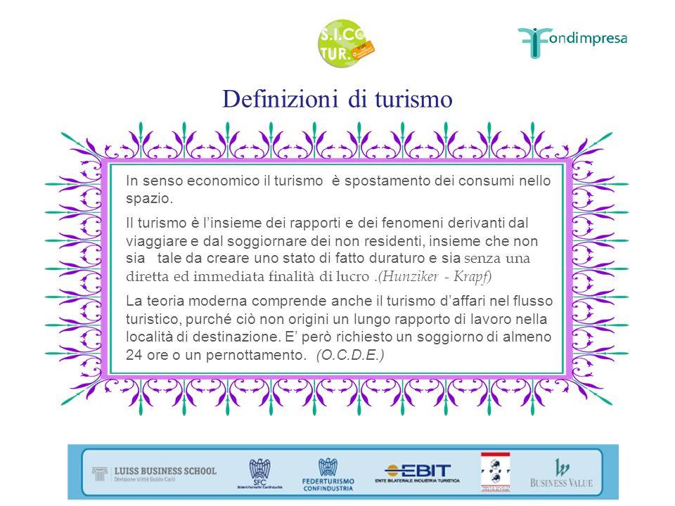 Turismo, prodotto turistico e sistema turistico definizione e concetti base