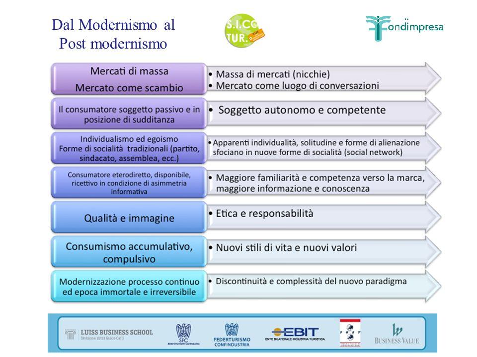 fabiola.sfodera@uniroma1.it Sapienza Università di Roma Facoltà di Scienze della Comunicazione Via Salaria, 113 00198 Roma 96 49918378