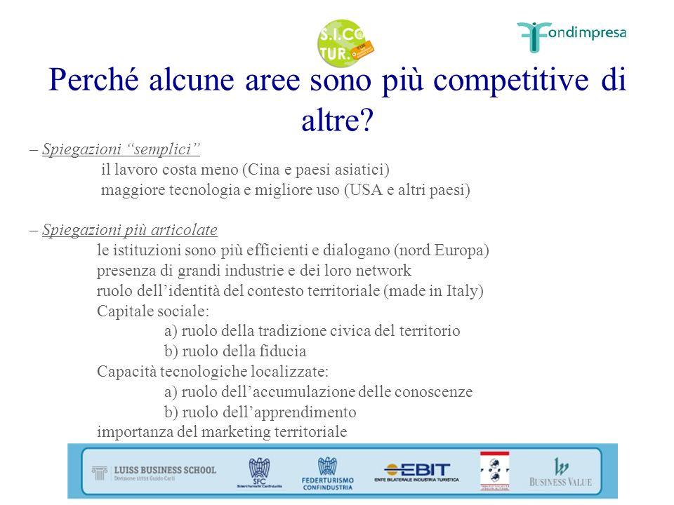 Alcuni obiettivi del marketing territoriale rafforzamento del tessuto socio economico esistente diffusione di competenze e innovazione sviluppo di nuova imprenditorialità attrazione di utenti potenziali