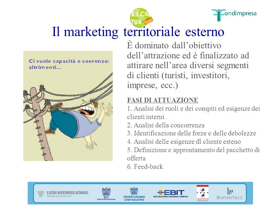 Il marketing territoriale interno È dominato dallimperativo della qualità ed è volto a soddisfare i bisogni della comunità e degli attori locali (cittadini e imprese residenti) FASI DI ATTUAZIONE: 1.