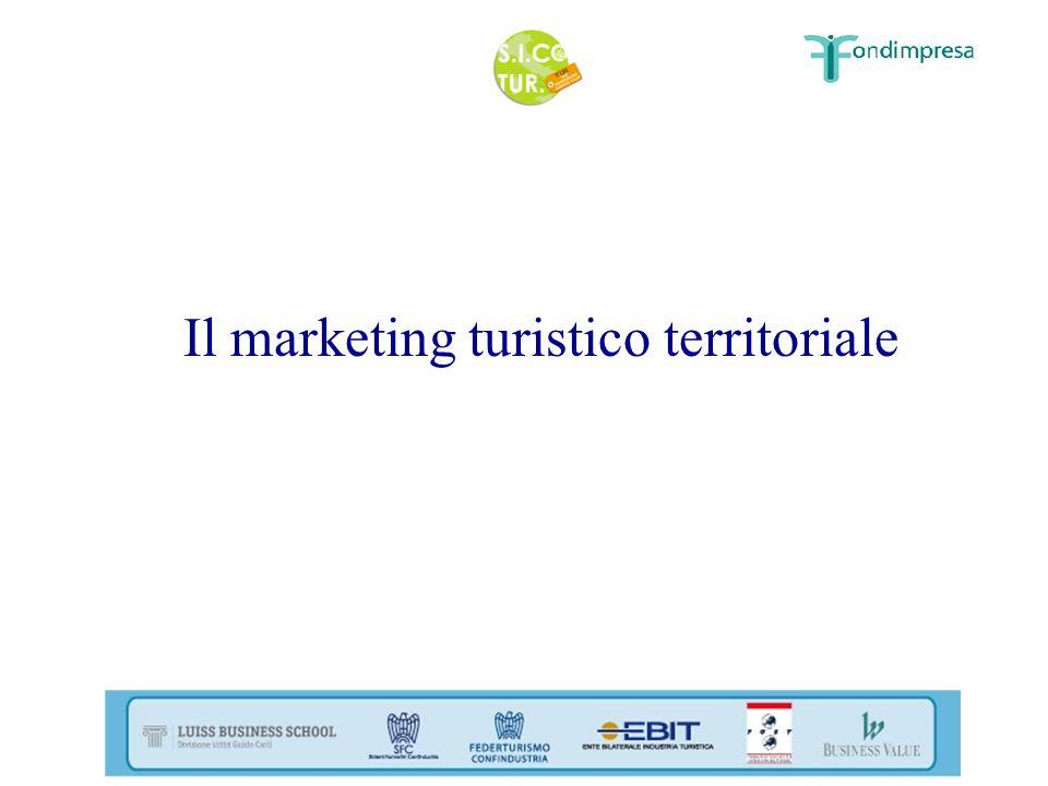 Il marketing territoriale esterno È dominato dallobiettivo dellattrazione ed è finalizzato ad attirare nellarea diversi segmenti di clienti (turisti, investitori, imprese, ecc.) FASI DI ATTUAZIONE 1.