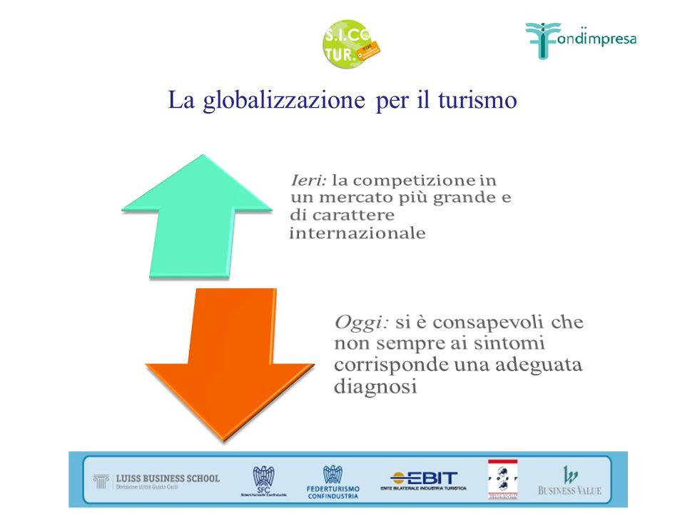 La globalizzazione per il turismo