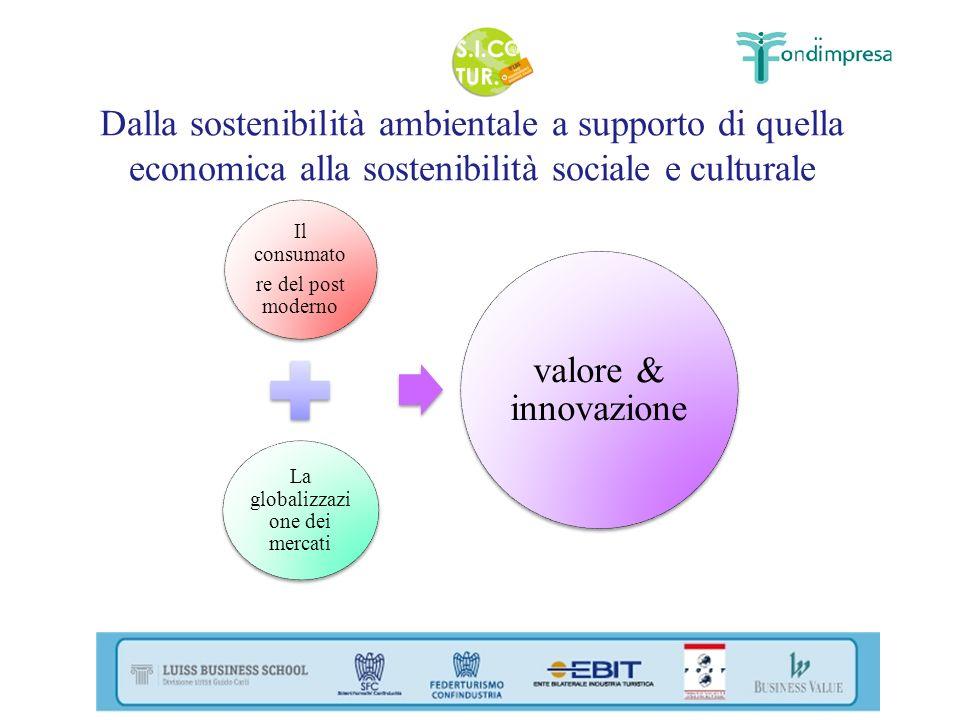 Il consumato re del post moderno La globalizzazi one dei mercati valore & innovazione Dalla sostenibilità ambientale a supporto di quella economica alla sostenibilità sociale e culturale