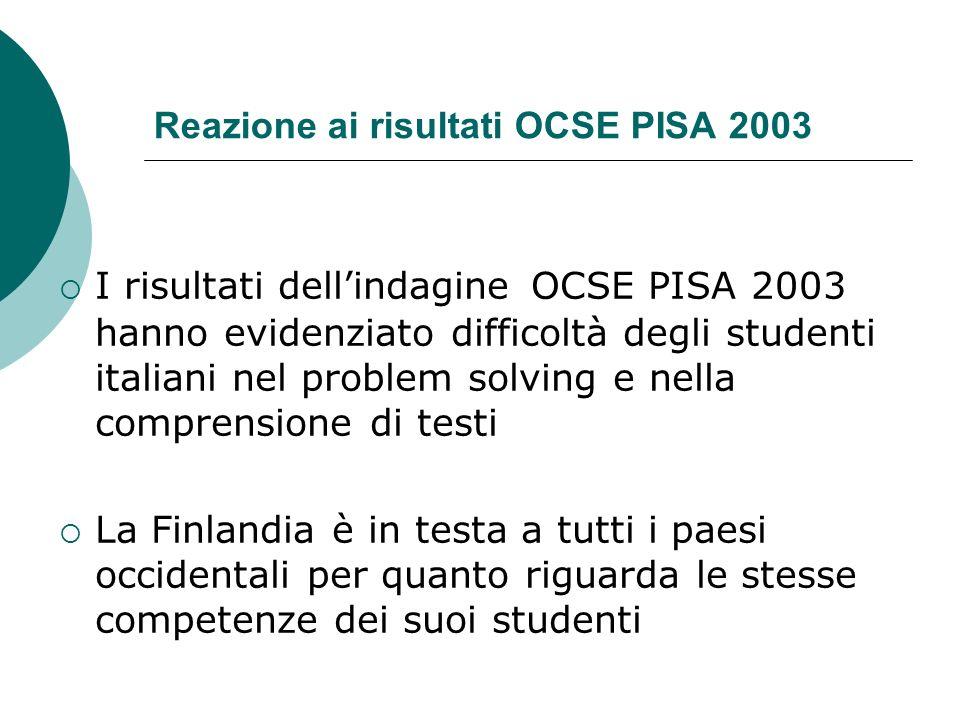 Reazione ai risultati OCSE PISA 2003 I risultati dellindagine OCSE PISA 2003 hanno evidenziato difficoltà degli studenti italiani nel problem solving e nella comprensione di testi La Finlandia è in testa a tutti i paesi occidentali per quanto riguarda le stesse competenze dei suoi studenti