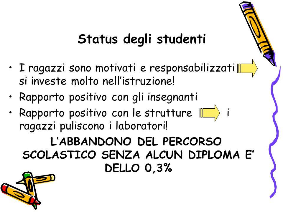 Status degli studenti I ragazzi sono motivati e responsabilizzati si investe molto nellistruzione.
