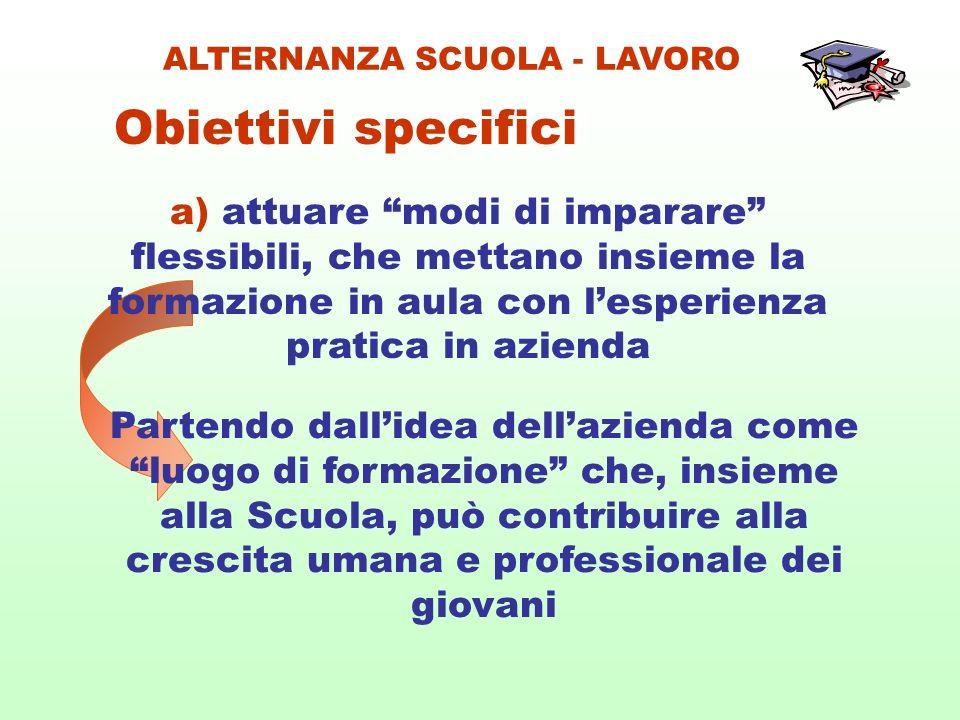 a) attuare modi di imparare flessibili, che mettano insieme la formazione in aula con lesperienza pratica in azienda Obiettivi specifici ALTERNANZA SC