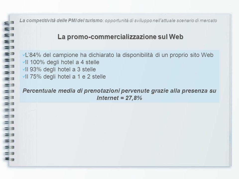 La competitività delle PMI del turismo: opportunità di sviluppo nellattuale scenario di mercato La promo-commercializzazione sul Web L84% del campione