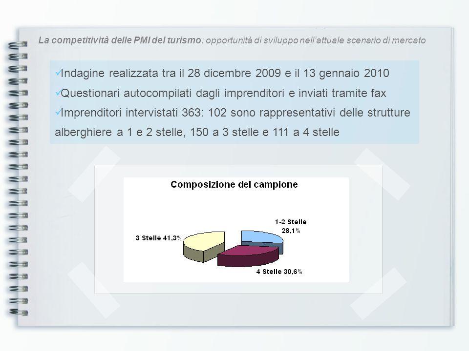 La competitività delle PMI del turismo: opportunità di sviluppo nellattuale scenario di mercato Indagine realizzata tra il 28 dicembre 2009 e il 13 ge