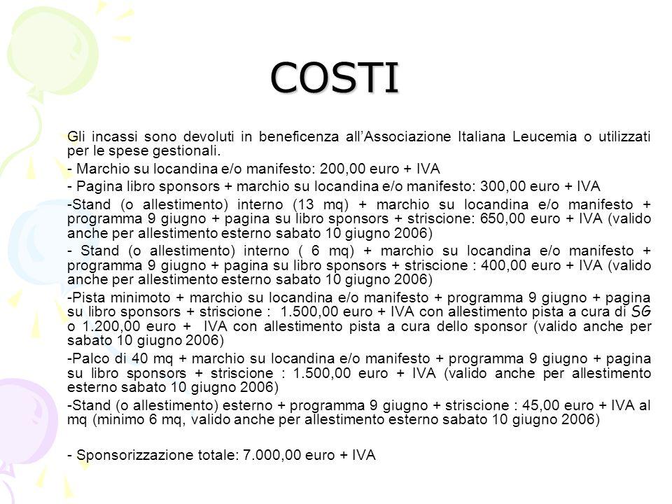 COSTI Gli incassi sono devoluti in beneficenza allAssociazione Italiana Leucemia o utilizzati per le spese gestionali. - Marchio su locandina e/o mani
