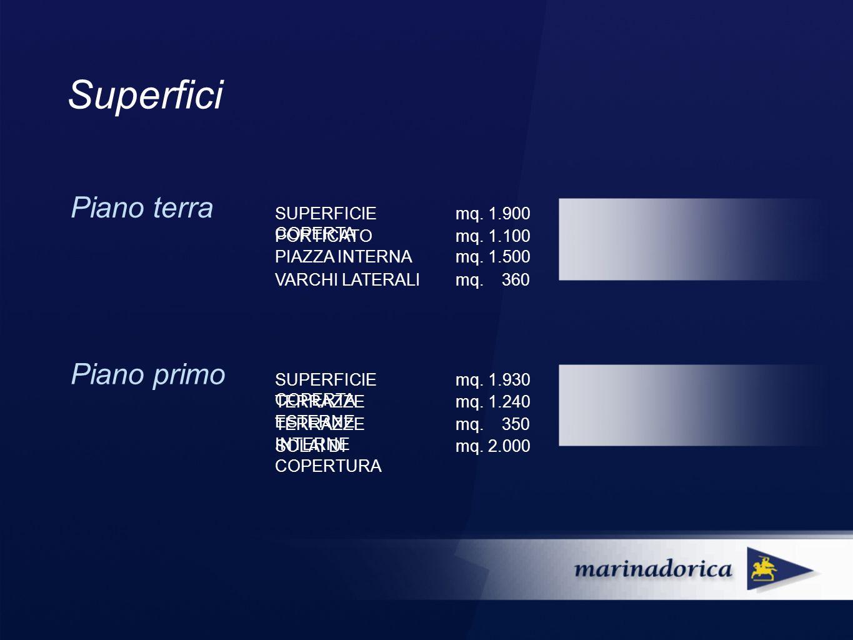 Superfici Piano terra Piano primo SUPERFICIE COPERTA PORTICATO mq.
