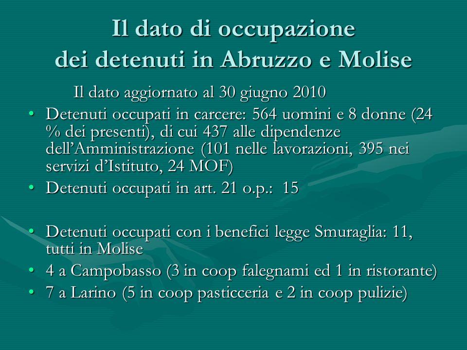 Il dato di occupazione dei detenuti in Abruzzo e Molise Il dato aggiornato al 30 giugno 2010 Il dato aggiornato al 30 giugno 2010 Detenuti occupati in