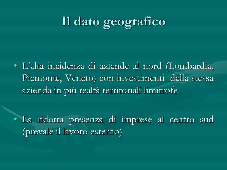 Il dato geografico Lalta incidenza di aziende al nord (Lombardia, Piemonte, Veneto) con investimenti della stessa azienda in più realtà territoriali l