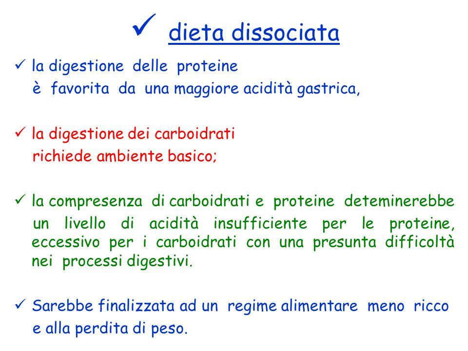 dieta dissociata la digestione delle proteine è favorita da una maggiore acidità gastrica, la digestione dei carboidrati richiede ambiente basico; la