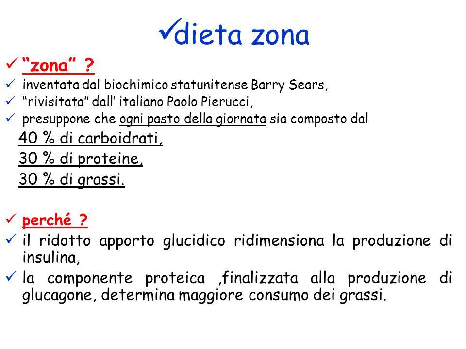 dieta zona zona ? inventata dal biochimico statunitense Barry Sears, rivisitata dall italiano Paolo Pierucci, presuppone che ogni pasto della giornata