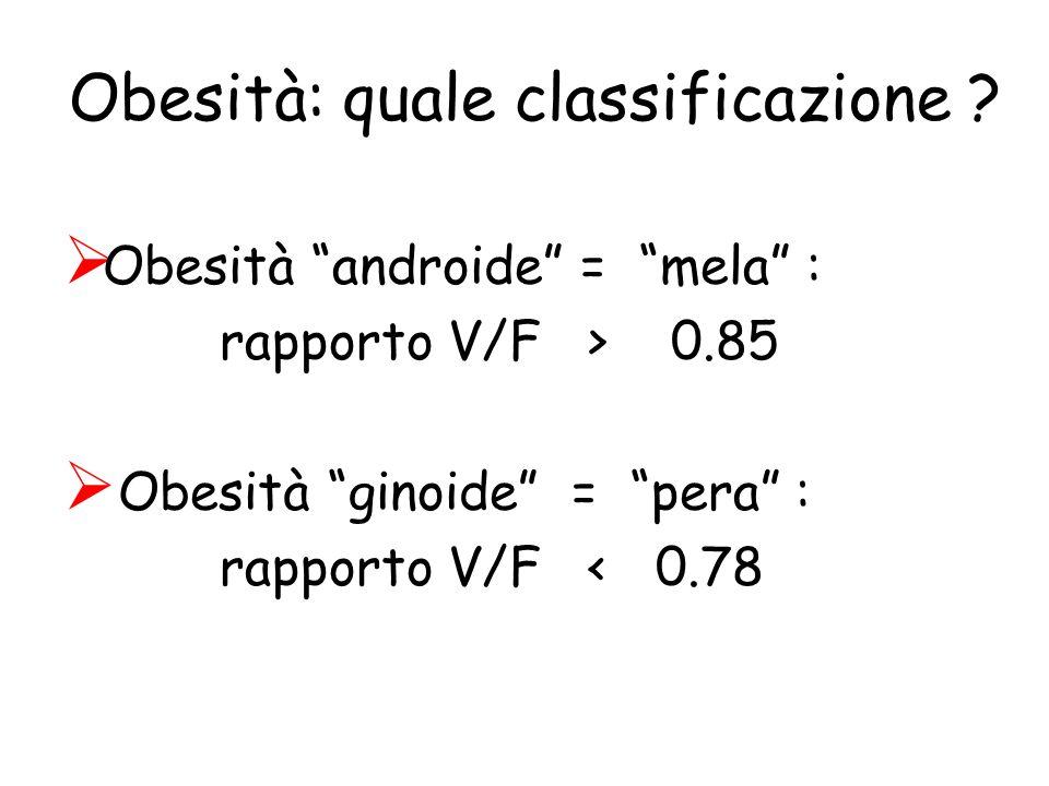 Obesità: quale classificazione ? Obesità androide = mela : rapporto V/F > 0.85 Obesità ginoide = pera : rapporto V/F < 0.78