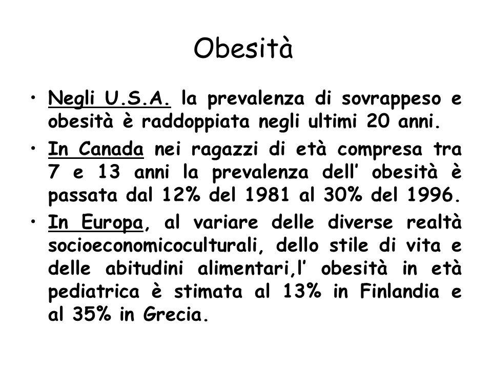 Obesità Negli U.S.A. la prevalenza di sovrappeso e obesità è raddoppiata negli ultimi 20 anni. In Canada nei ragazzi di età compresa tra 7 e 13 anni l