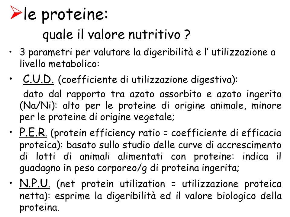 le proteine: quale il valore nutritivo ? 3 parametri per valutare la digeribilità e l utilizzazione a livello metabolico: C.U.D. (coefficiente di util