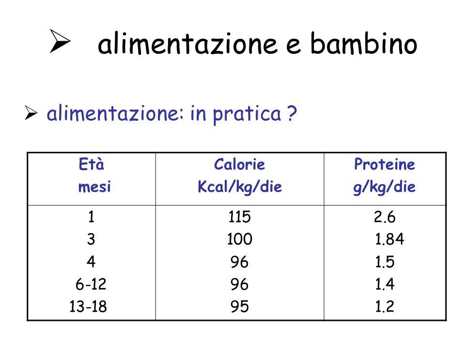 alimentazione e bambino alimentazione: in pratica ? Età mesi Calorie Kcal/kg/die Proteine g/kg/die 1 3 4 6-12 13-18 115 100 96 95 2.6 1.84 1.5 1.4 1.2