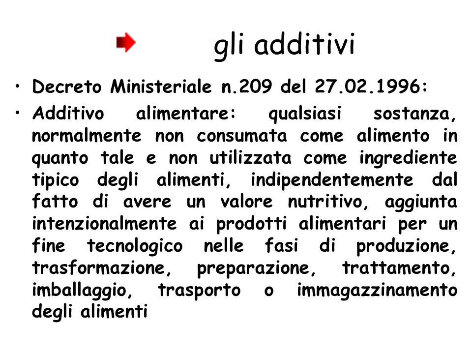 gli additivi Decreto Ministeriale n.209 del 27.02.1996: Additivo alimentare: qualsiasi sostanza, normalmente non consumata come alimento in quanto tal