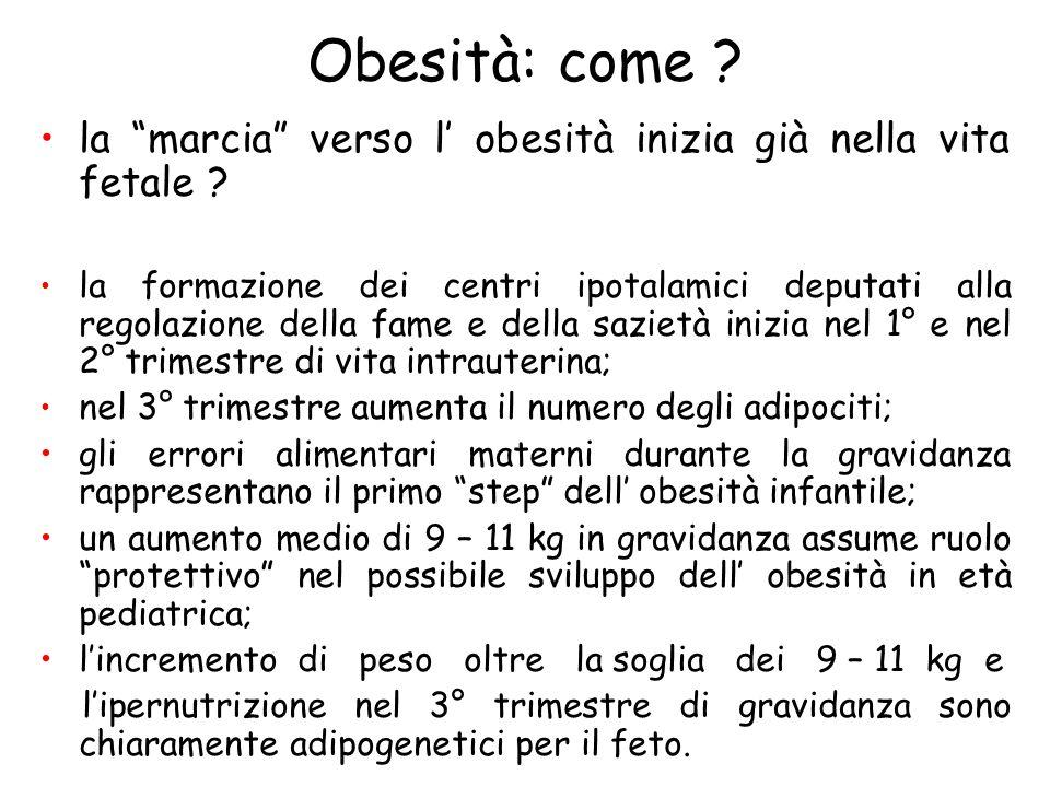 Obesità: come .la marcia verso l obesità inizia già nella vita fetale .
