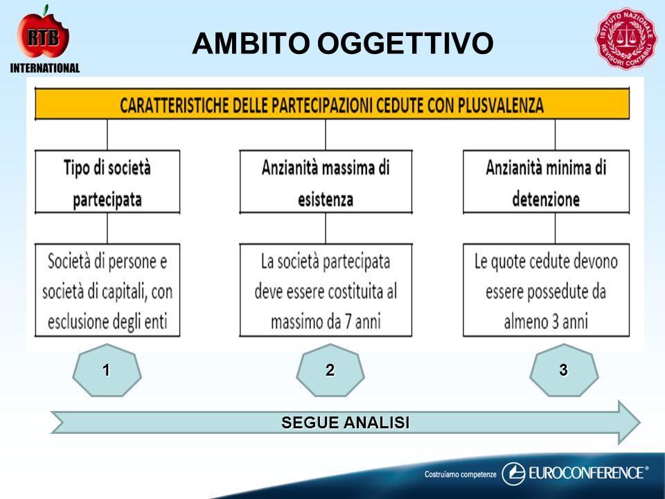 AMBITO OGGETTIVO 123 SEGUE ANALISI