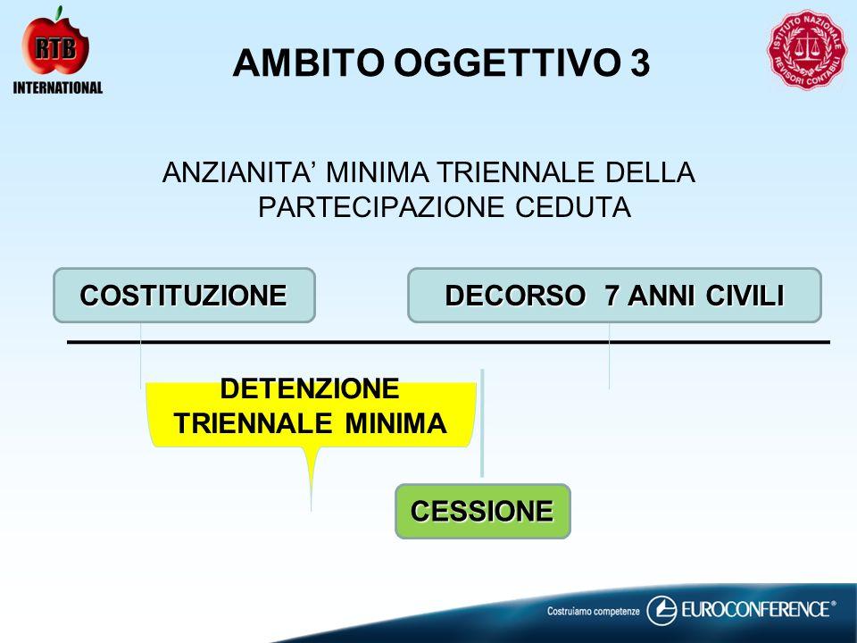 AMBITO OGGETTIVO 3 ANZIANITA MINIMA TRIENNALE DELLA PARTECIPAZIONE CEDUTA COSTITUZIONE DETENZIONE TRIENNALE MINIMA DECORSO 7 ANNI CIVILI CESSIONE