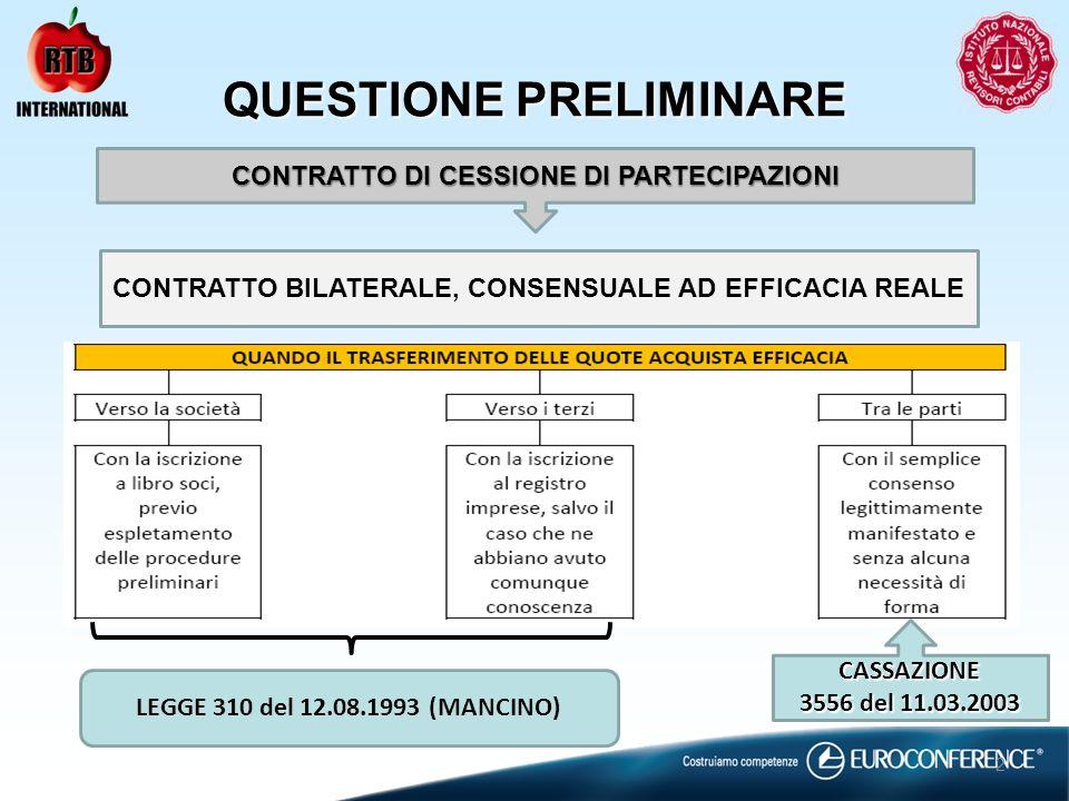 QUESTIONE PRELIMINARE CONTRATTO DI CESSIONE DI PARTECIPAZIONI CONTRATTO BILATERALE, CONSENSUALE AD EFFICACIA REALE LEGGE 310 del 12.08.1993 (MANCINO) CASSAZIONE 3556 del 11.03.2003 2