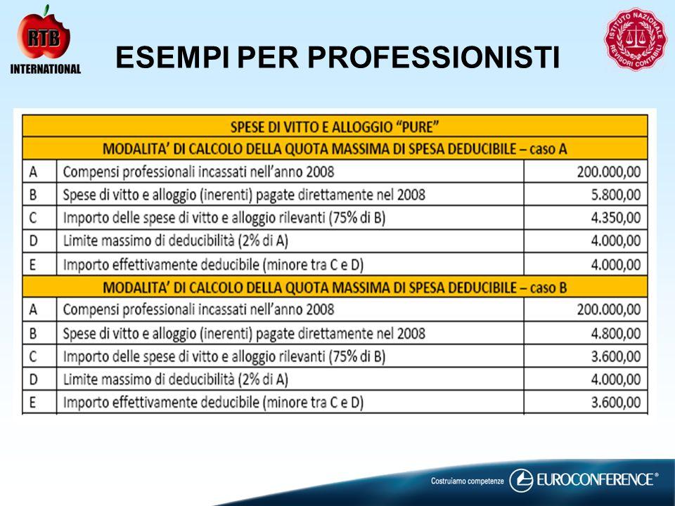 ESEMPI PER PROFESSIONISTI