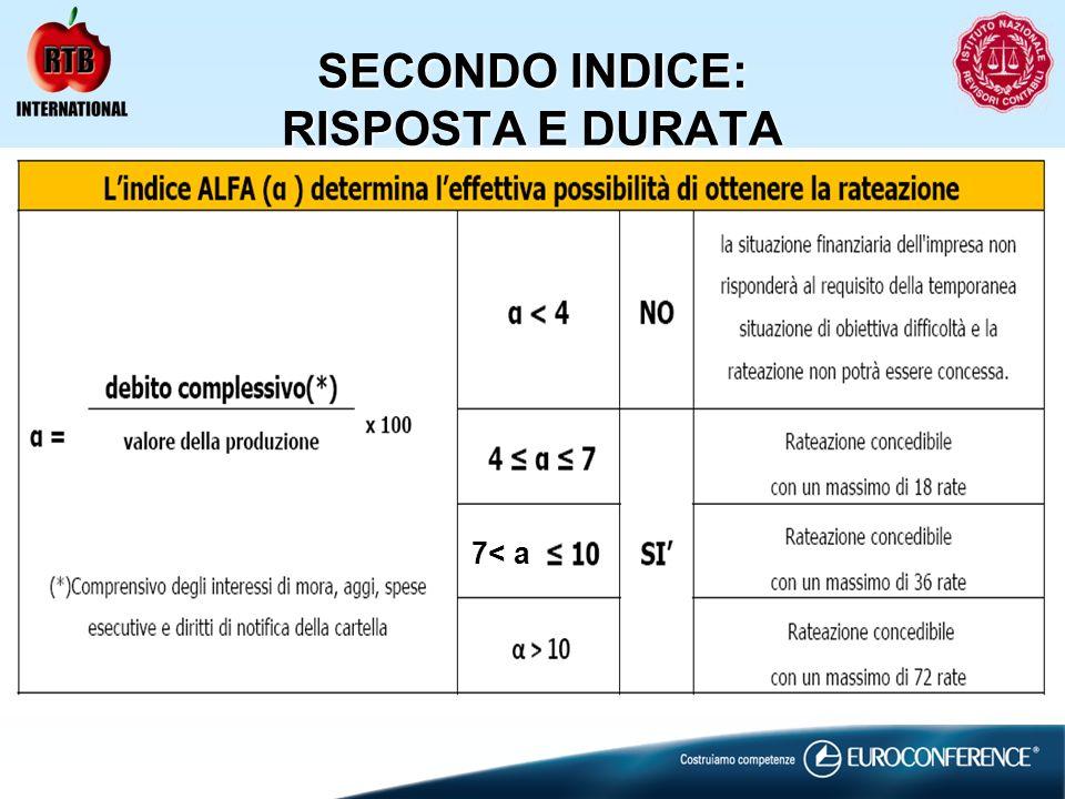 SECONDO INDICE: RISPOSTA E DURATA 7< a
