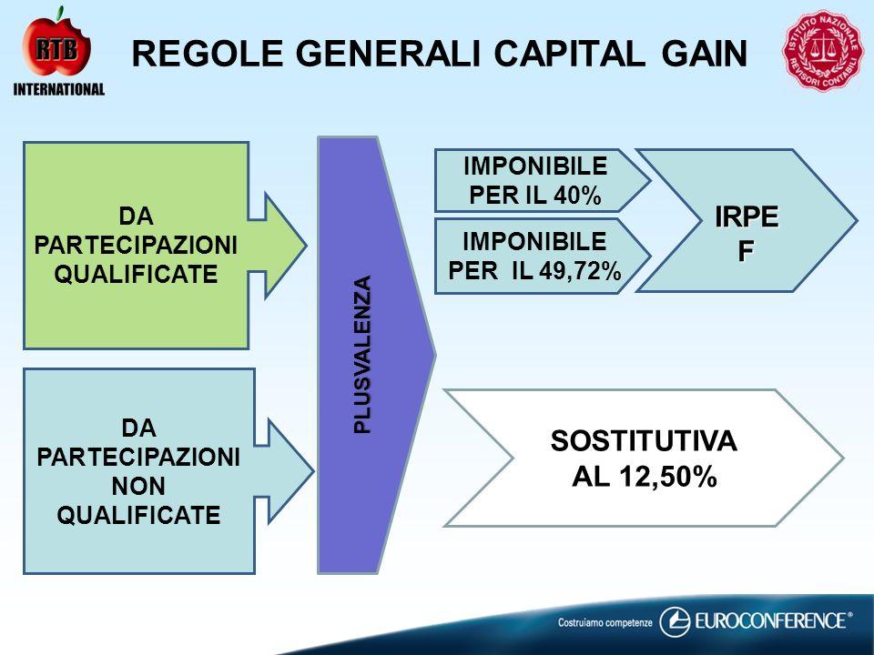 REGOLE GENERALI CAPITAL GAIN DA PARTECIPAZIONI QUALIFICATE DA PARTECIPAZIONI NON QUALIFICATE PLUSVALENZA IMPONIBILE PER IL 40% IMPONIBILE PER IL 49,72% IRPE F IRPE F SOSTITUTIVA AL 12,50%