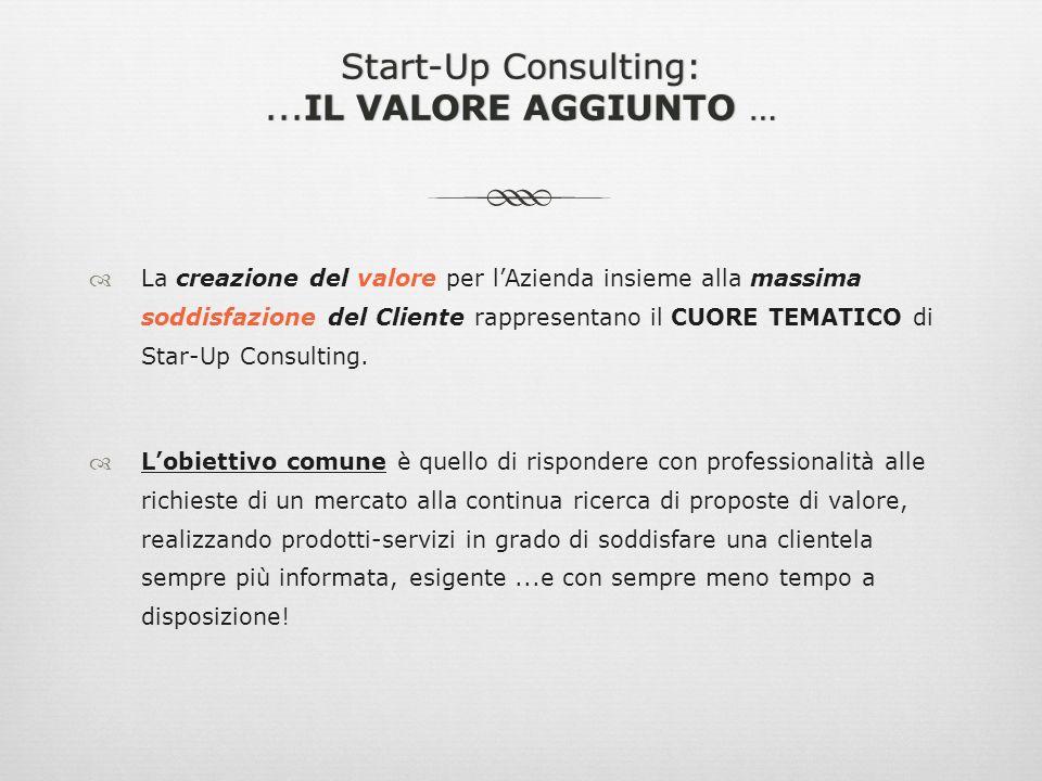Start-Up Consulting:...IL VALORE AGGIUNTO … La creazione del valore per lAzienda insieme alla massima soddisfazione del Cliente rappresentano il CUORE