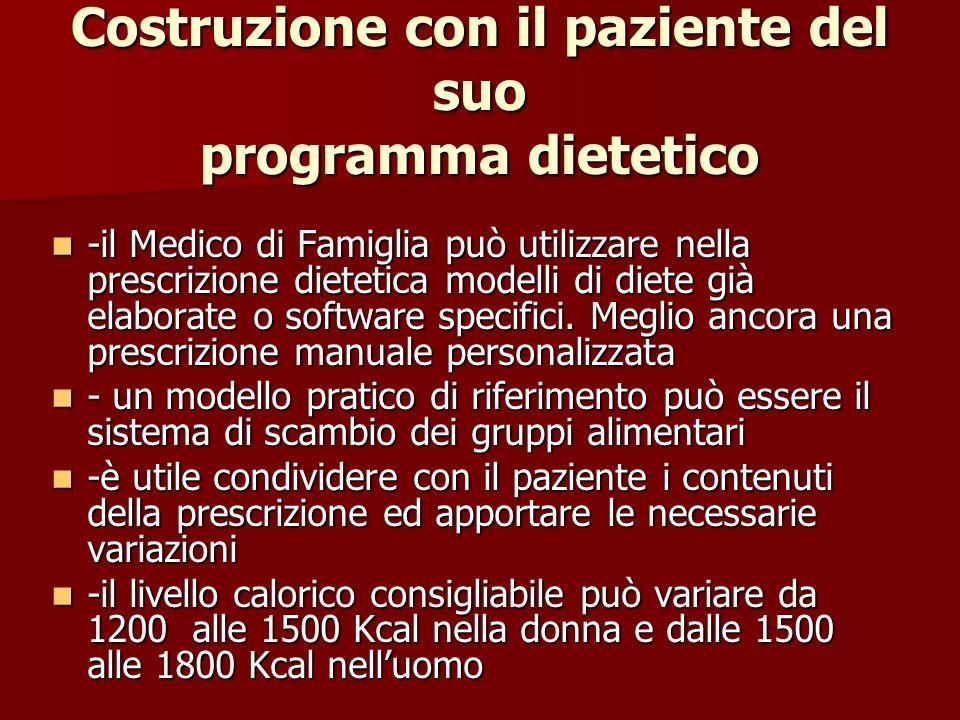 Costruzione con il paziente del suo programma dietetico -il Medico di Famiglia può utilizzare nella prescrizione dietetica modelli di diete già elabor