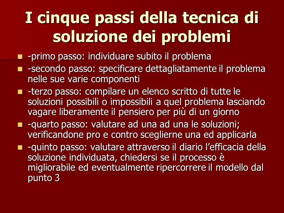 I cinque passi della tecnica di soluzione dei problemi -primo passo: individuare subito il problema -primo passo: individuare subito il problema -seco