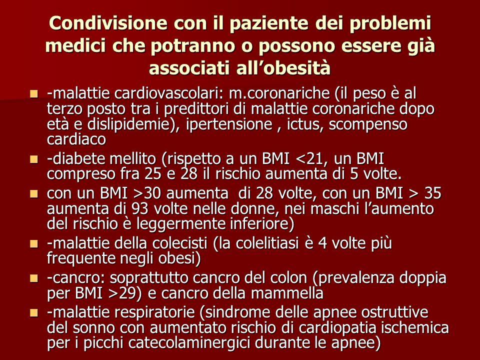 Condivisione con il paziente dei problemi medici che potranno o possono essere già associati allobesità -malattie cardiovascolari: m.coronariche (il p