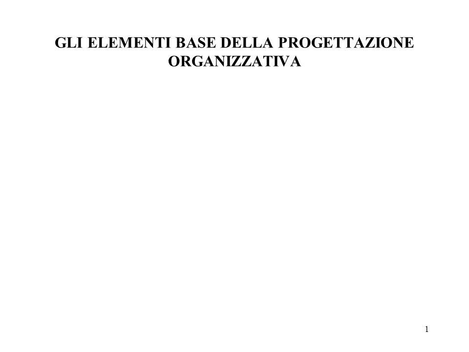 1 GLI ELEMENTI BASE DELLA PROGETTAZIONE ORGANIZZATIVA