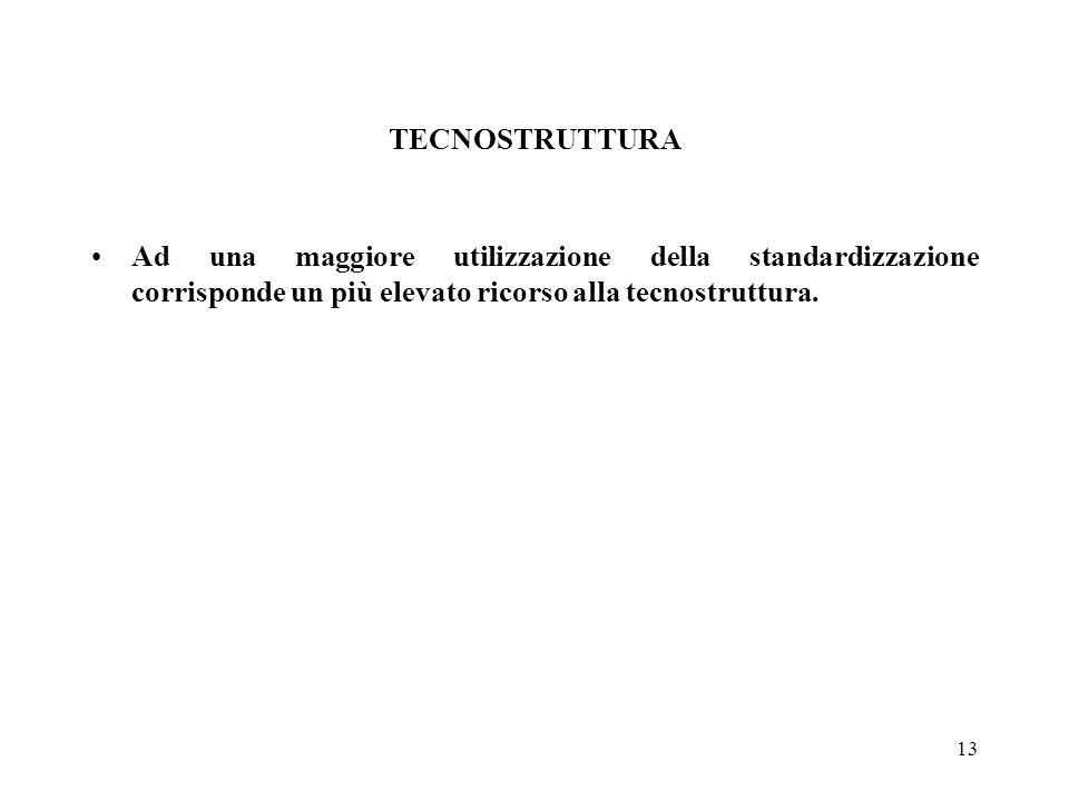 13 TECNOSTRUTTURA Ad una maggiore utilizzazione della standardizzazione corrisponde un più elevato ricorso alla tecnostruttura.