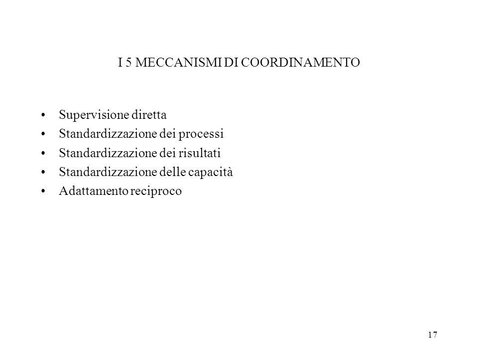 17 I 5 MECCANISMI DI COORDINAMENTO Supervisione diretta Standardizzazione dei processi Standardizzazione dei risultati Standardizzazione delle capacit