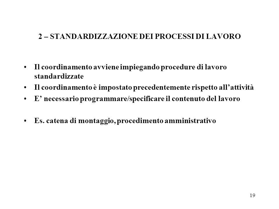 19 2 – STANDARDIZZAZIONE DEI PROCESSI DI LAVORO Il coordinamento avviene impiegando procedure di lavoro standardizzate Il coordinamento è impostato pr