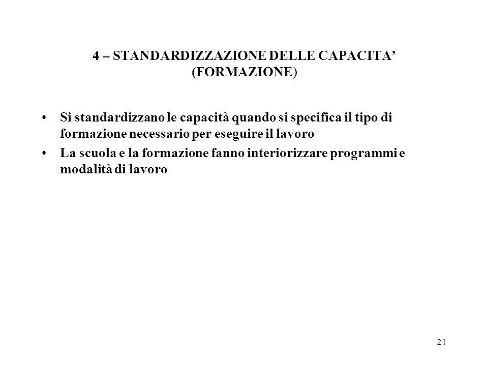 21 4 – STANDARDIZZAZIONE DELLE CAPACITA (FORMAZIONE) Si standardizzano le capacità quando si specifica il tipo di formazione necessario per eseguire i