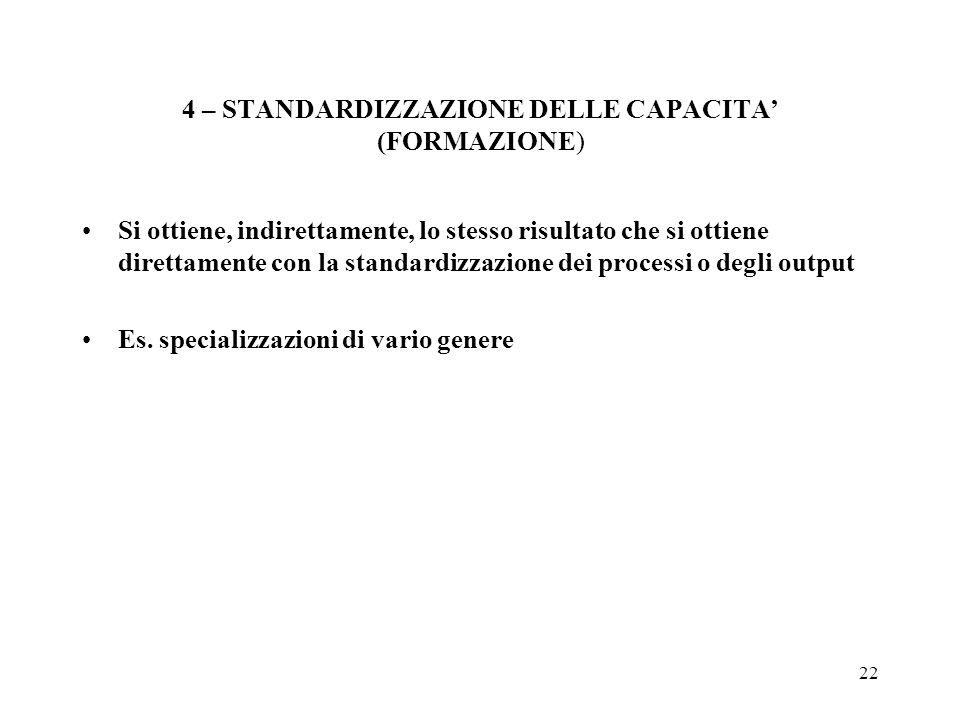 22 4 – STANDARDIZZAZIONE DELLE CAPACITA (FORMAZIONE) Si ottiene, indirettamente, lo stesso risultato che si ottiene direttamente con la standardizzazi