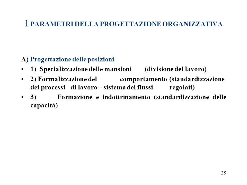 25 I PARAMETRI DELLA PROGETTAZIONE ORGANIZZATIVA A) Progettazione delle posizioni 1) Specializzazione delle mansioni (divisione del lavoro) 2) Formali