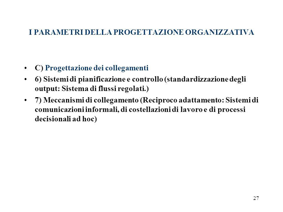 27 I PARAMETRI DELLA PROGETTAZIONE ORGANIZZATIVA C) Progettazione dei collegamenti 6) Sistemi di pianificazione e controllo (standardizzazione degli o