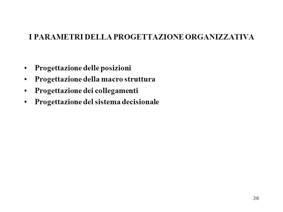 36 I PARAMETRI DELLA PROGETTAZIONE ORGANIZZATIVA Progettazione delle posizioni Progettazione della macro struttura Progettazione dei collegamenti Prog