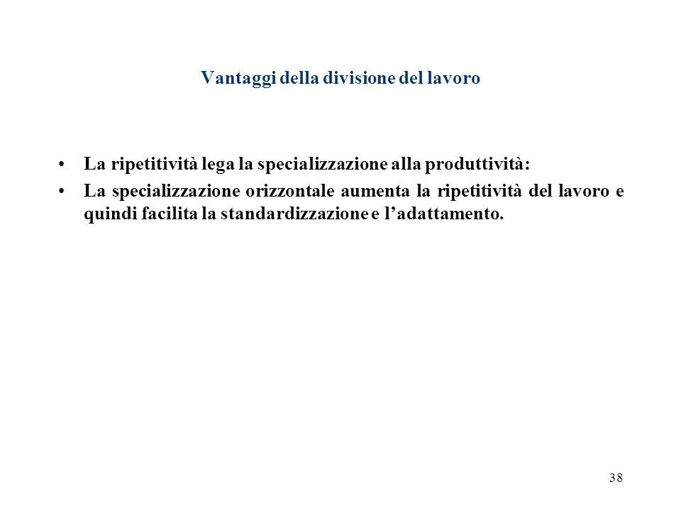 38 Vantaggi della divisione del lavoro La ripetitività lega la specializzazione alla produttività: La specializzazione orizzontale aumenta la ripetiti