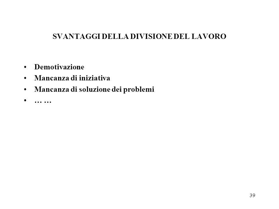 39 SVANTAGGI DELLA DIVISIONE DEL LAVORO Demotivazione Mancanza di iniziativa Mancanza di soluzione dei problemi …